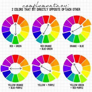 E tu di che colore sei?